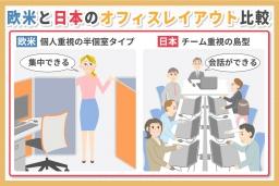 欧米と日本のオフィスレイアウトの違いについて